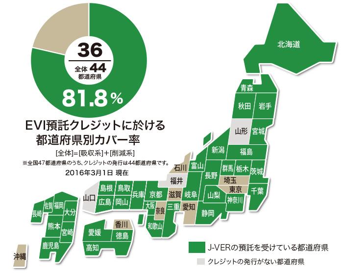 道府県 森林 割合 都